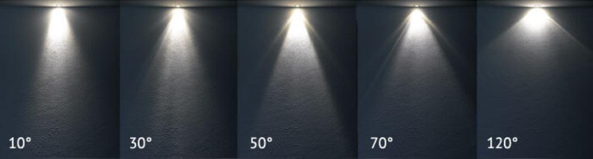 stralingshoek ledlamp